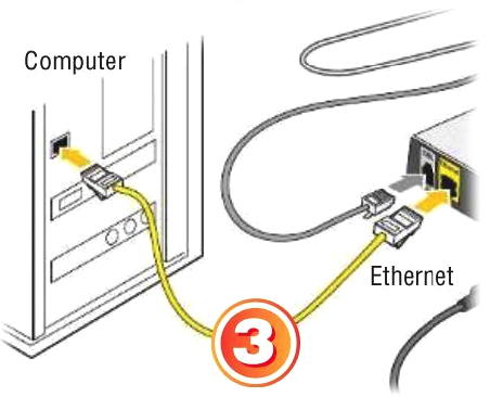 Connect Modem To Computer