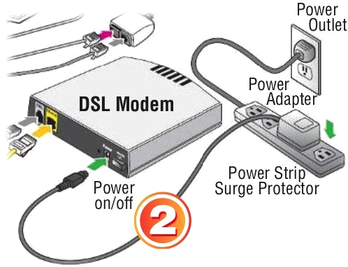 Connect Modem To Power