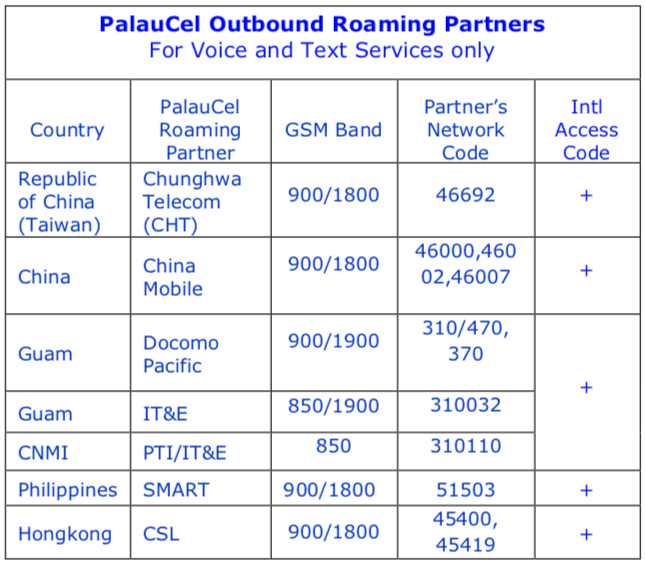 PalauCel Outbound Roaming Partners